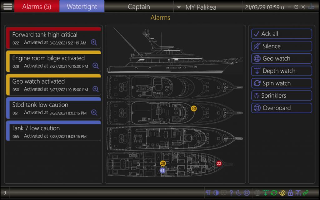 UI-X2 alarms page