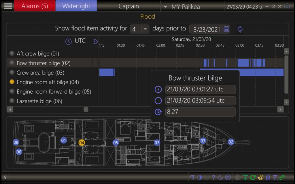 UI-X2- flood page