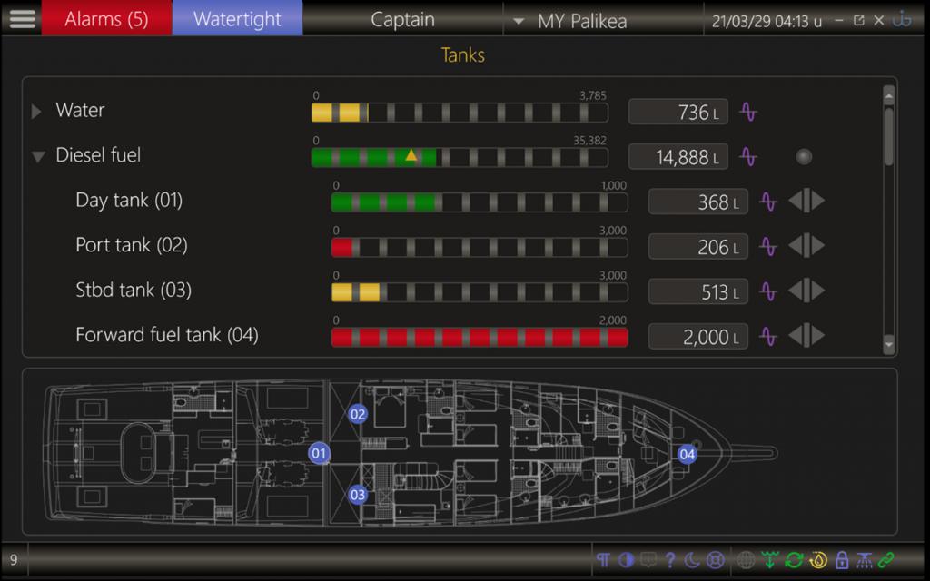 UI-X2 tanks page