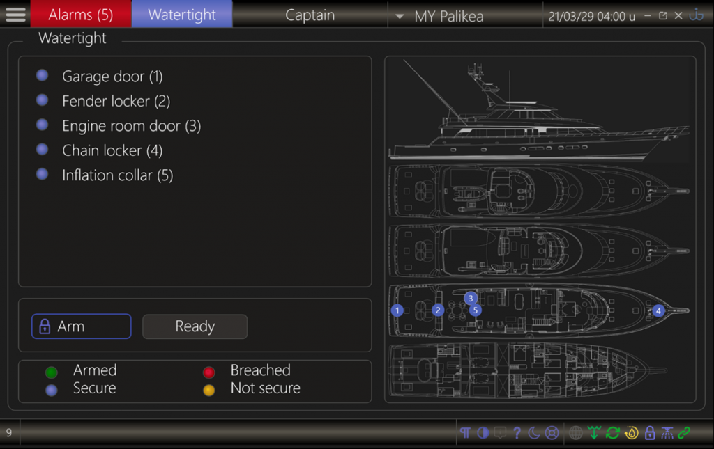 UI-X2 watertight page